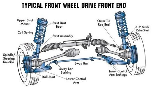Control Arm Bushing Replacement Cost >> Steering And Suspension Universal Motors Thomastown