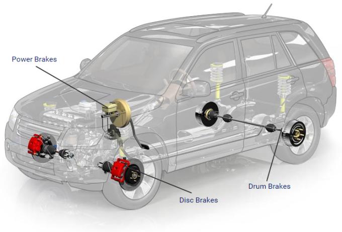 Car Brake Service & Repairs